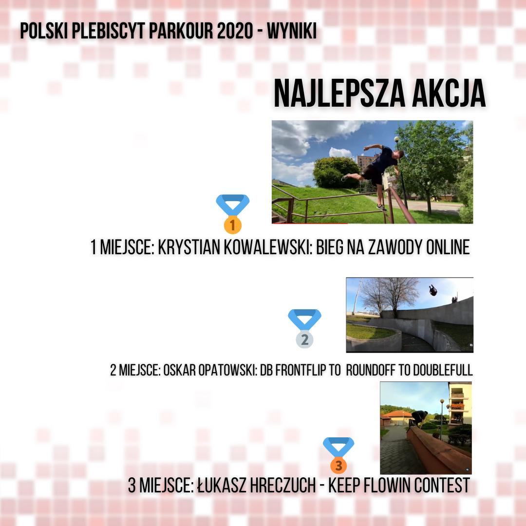 Kopia polski plebiscyt parkour 2020